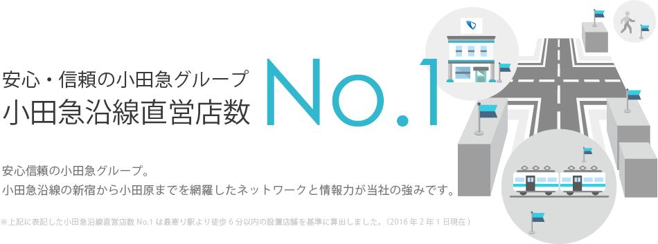 安心・信頼の小田急グループ小田急沿線直営店数No.1